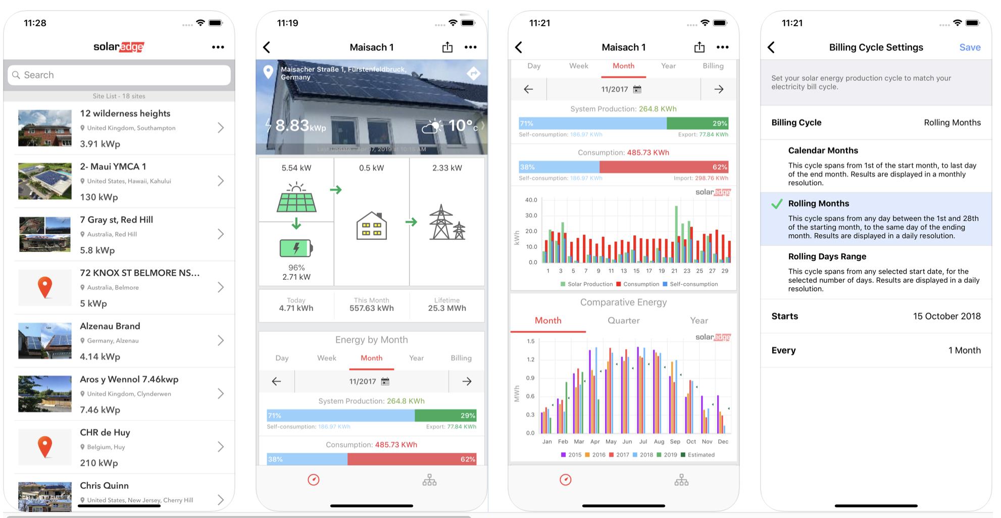 solar edge monitoring :
