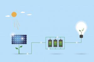 Onduleur solaire : fonctionnement