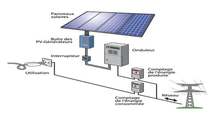 panneau solaire fonctionnement